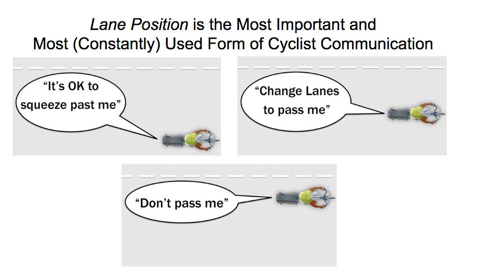 your lane position is communication