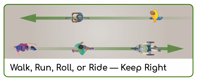 keep right on shared-use paths