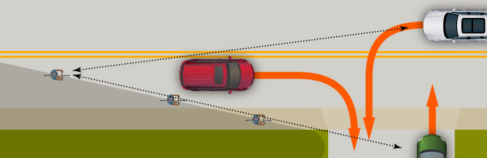 lane control allows faster speed