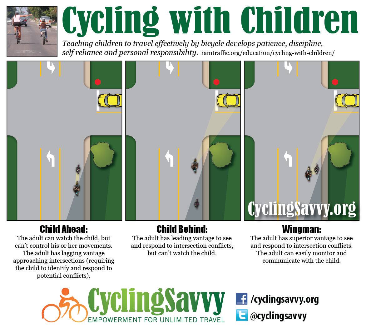 cycling with kids illustration