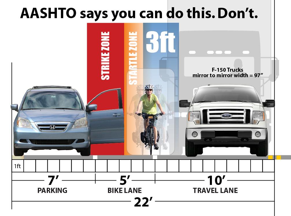 Dooring: Enhanced or Avoided by Bike Lane Design | CyclingSavvy