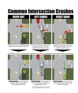 intersection crashes illustration