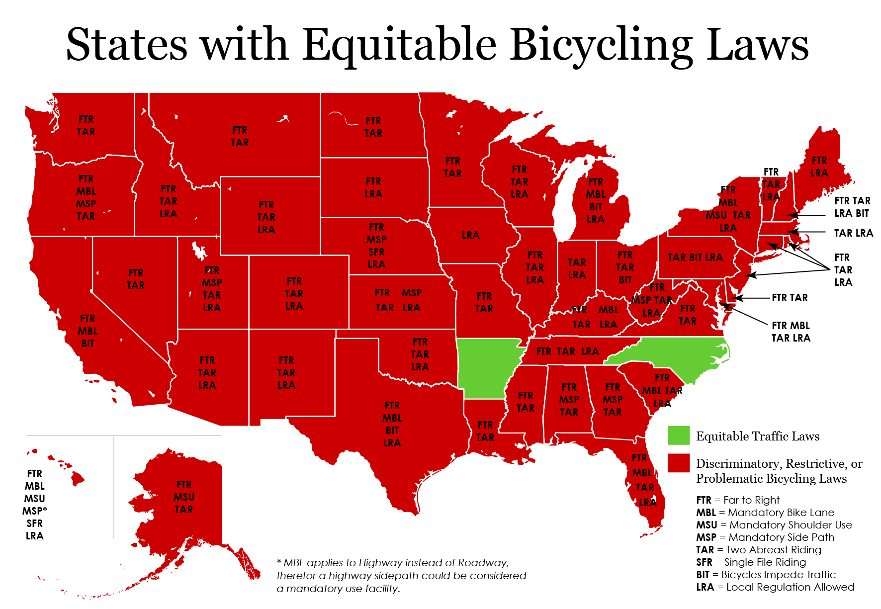states with equitable laws
