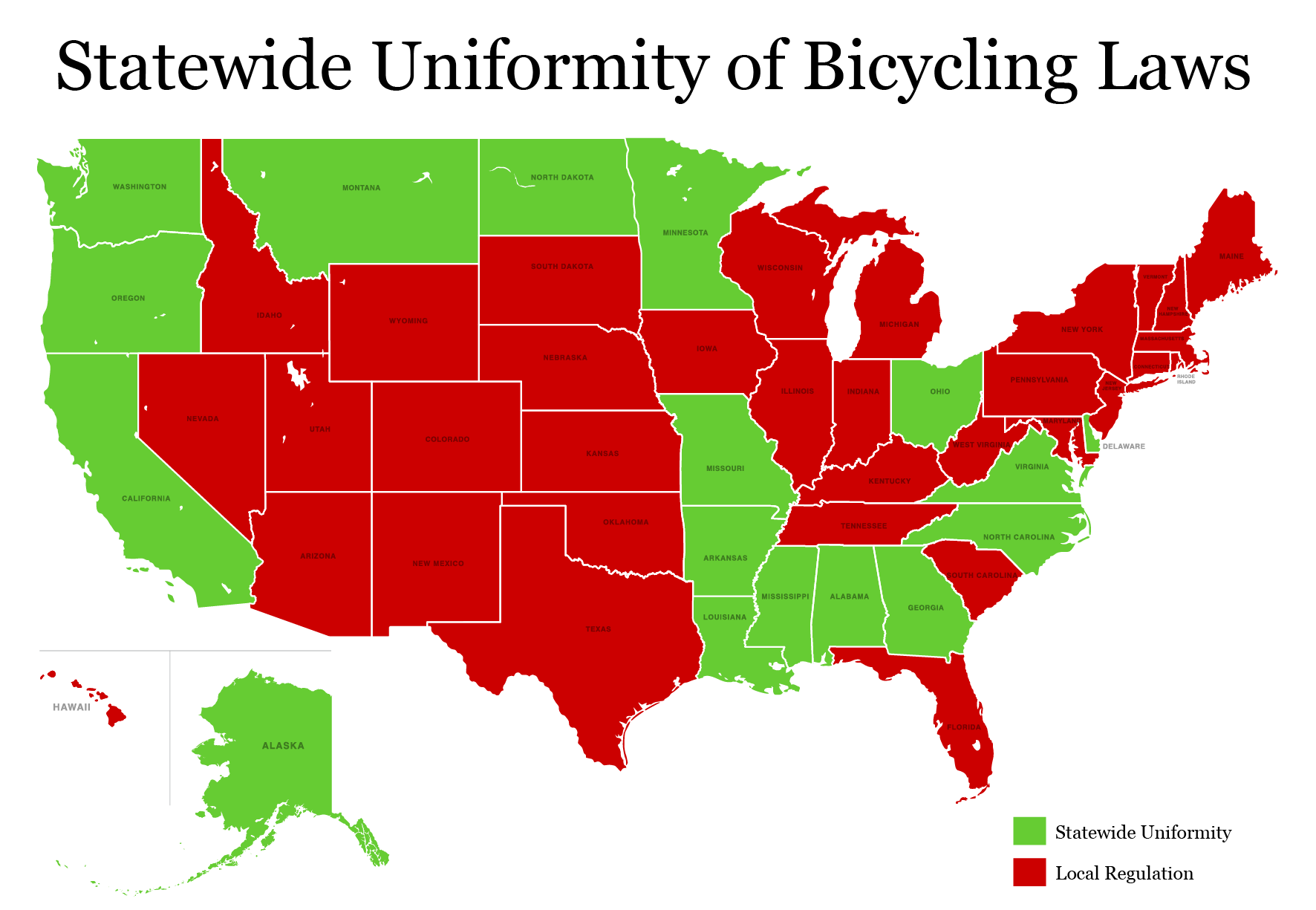 states with uniformity of bicycle laws