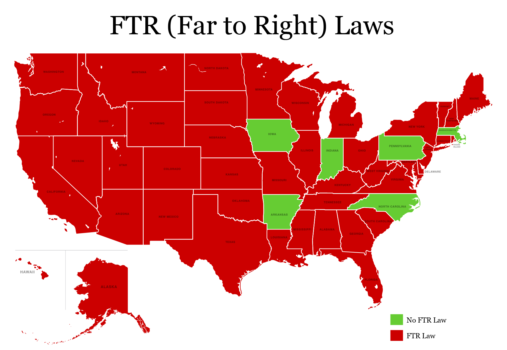 states with FTR laws