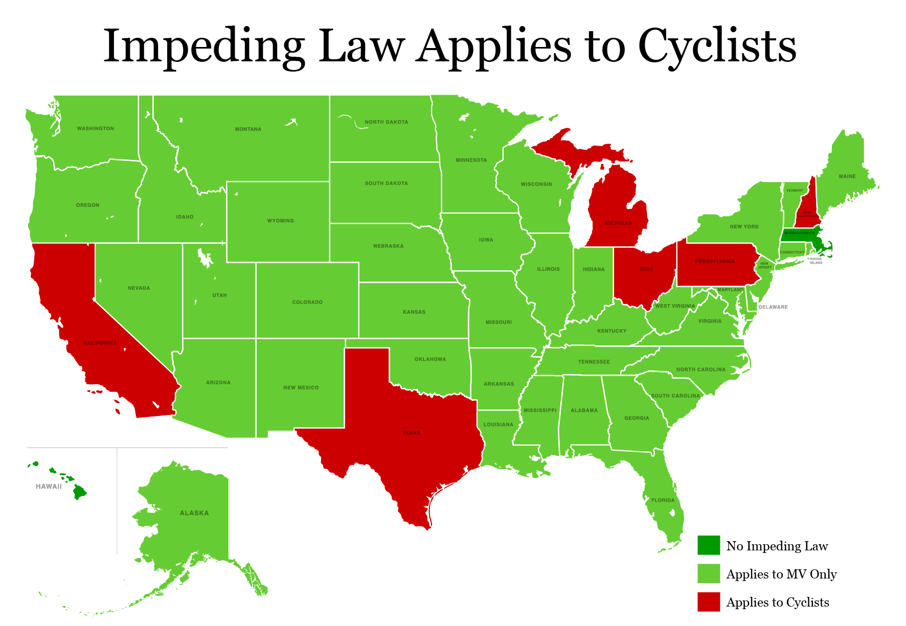 states with impeding law