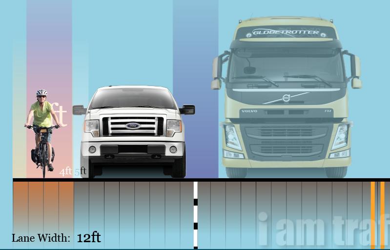 lane width image link