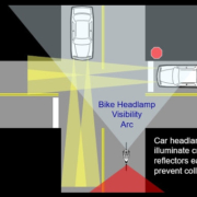Diagram of light beams from cars and bicycle